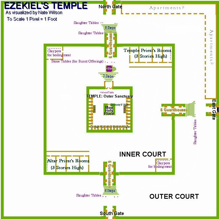 The temple appears to be somewhat larger than solomon s temple was